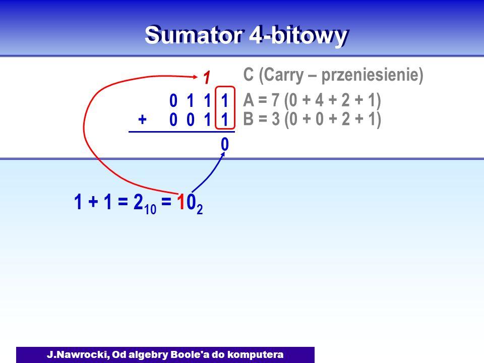 J.Nawrocki, Od algebry Boole a do komputera Sumator 4-bitowy 0 1 1 1 0 0 1 1+ 1 0 A = 7 (0 + 4 + 2 + 1) B = 3 (0 + 0 + 2 + 1) C (Carry – przeniesienie) 1 + 1 = 2 10 = 10 2