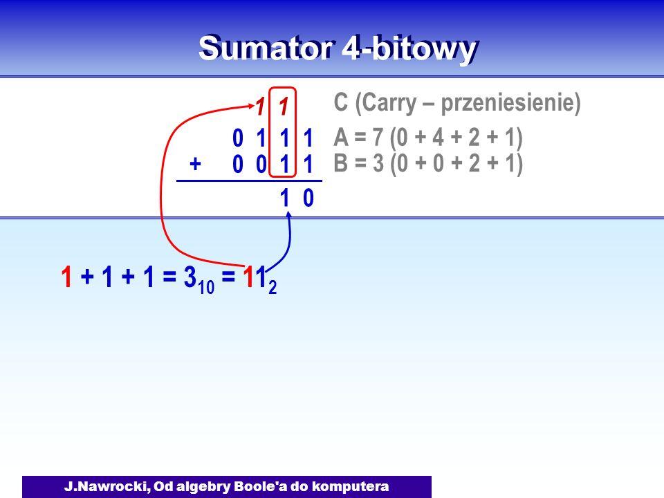 J.Nawrocki, Od algebry Boole a do komputera Sumator 4-bitowy 0 1 1 1 0 0 1 1+ 1 1 1 0 A = 7 (0 + 4 + 2 + 1) B = 3 (0 + 0 + 2 + 1) C (Carry – przeniesienie) 1 + 1 + 1 = 3 10 = 11 2