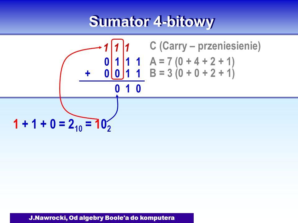 J.Nawrocki, Od algebry Boole a do komputera Sumator 4-bitowy 0 1 1 1 0 0 1 1+ 1 1 1 0 1 0 A = 7 (0 + 4 + 2 + 1) B = 3 (0 + 0 + 2 + 1) C (Carry – przeniesienie) 1 + 1 + 0 = 2 10 = 10 2