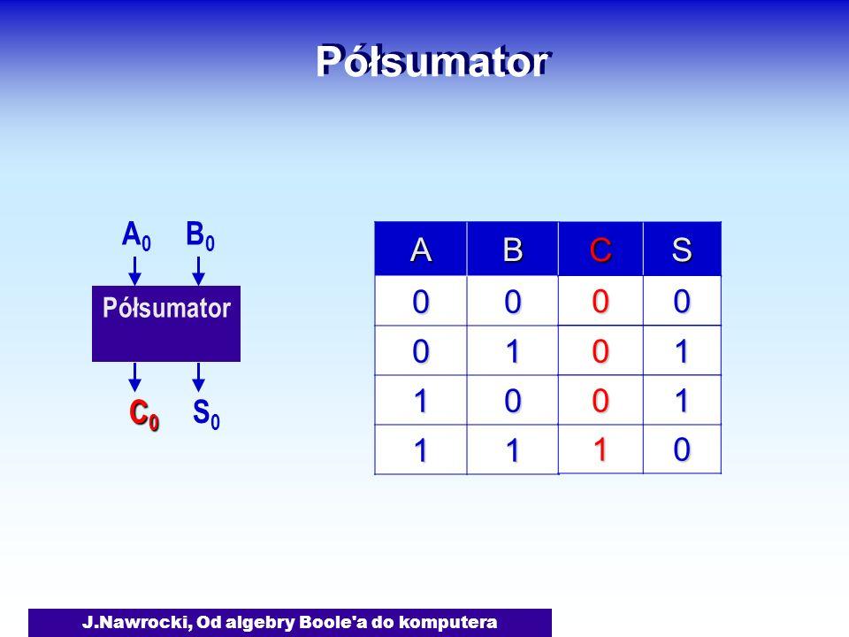 J.Nawrocki, Od algebry Boole a do komputera Półsumator A0A0 B0B0 S0S0 C0C0C0C0 AB 00 01 10 11 CS 00 01 10 01