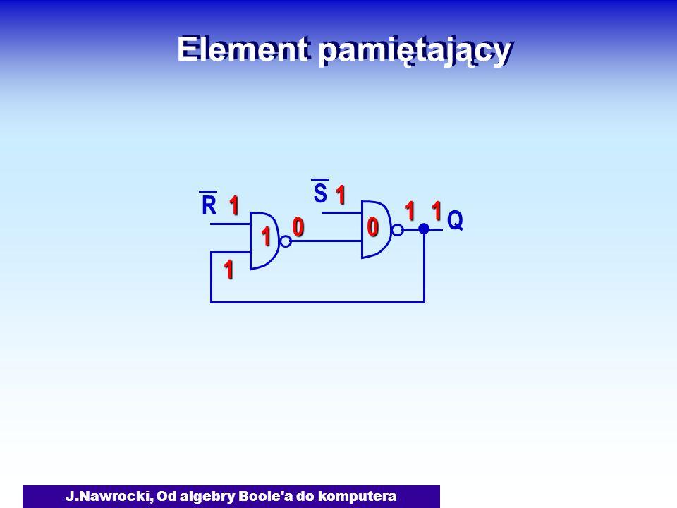J.Nawrocki, Od algebry Boole a do komputera Element pamiętający S Q R 111 1 1 00 1
