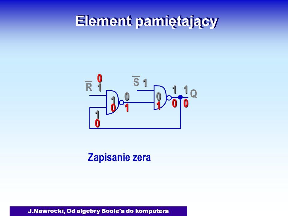 J.Nawrocki, Od algebry Boole a do komputera Element pamiętający S Q R1 1 1 1 1 00 1 Zapisanie zera 0 01 1 00 0