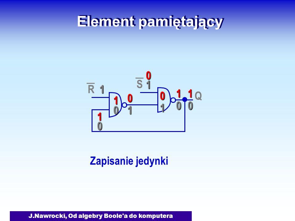 J.Nawrocki, Od algebry Boole a do komputera Element pamiętający S Q R 1 Zapisanie jedynki 01 1 00 0 1 0 0 11 1 1 0