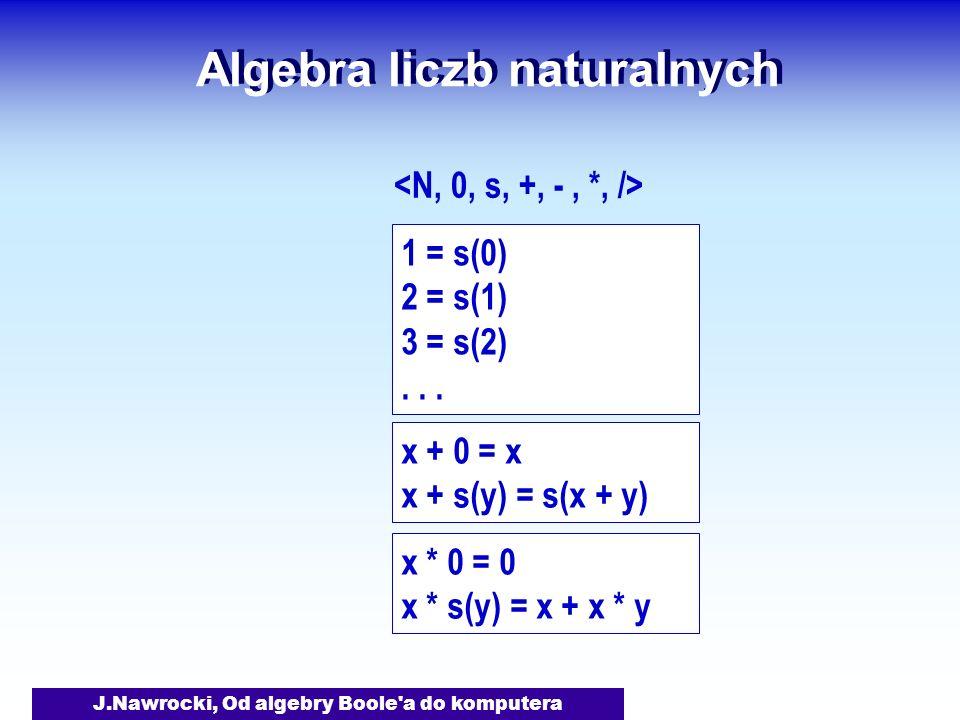J.Nawrocki, Od algebry Boole a do komputera Sumator 4-bitowy A0A0 B0B0 S0S0 A1A1 B1B1 S1S1 A2A2 B2B2 S2S2 A3A3 B3B3 S3S3 0 1 1 1 0 0 1 1+ 1 1 1 1 0 A = 7 (0 + 4 + 2 + 1) B = 3 (0 + 0 + 2 + 1) S = 10 (8 + 0 + 2 + 0) C (Carry – przeniesienie)