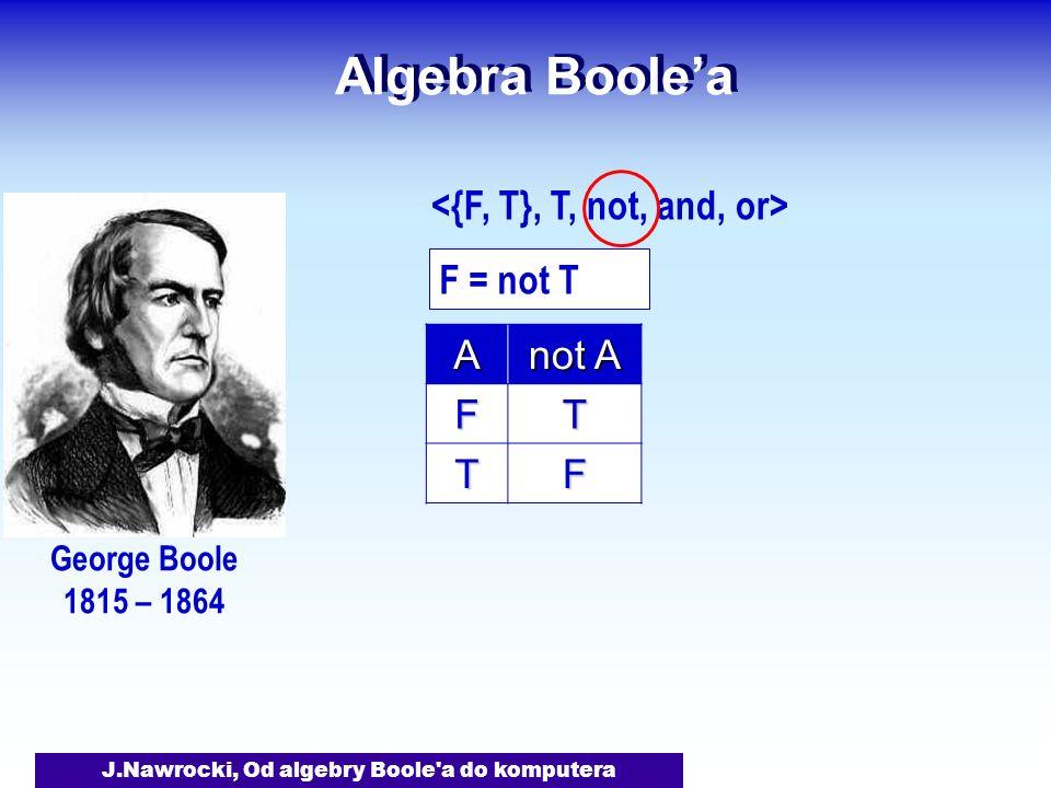 J.Nawrocki, Od algebry Boole a do komputera A0A0 B0B0 A1A1 B1B1 A2A2 B2B2 A3A3 B3B3 Sumator 4-bitowy 0 1 1 1 0 0 1 1+ 1 1 1 1 0 A = 7 (0 + 4 + 2 + 1) B = 3 (0 + 0 + 2 + 1) S = 10 (8 + 0 + 2 + 0) C (Carry – przeniesienie) S0S0 S1S1 S2S2 S3S3 Półsumator Sumator 3 Sumator 2 Sumator 1