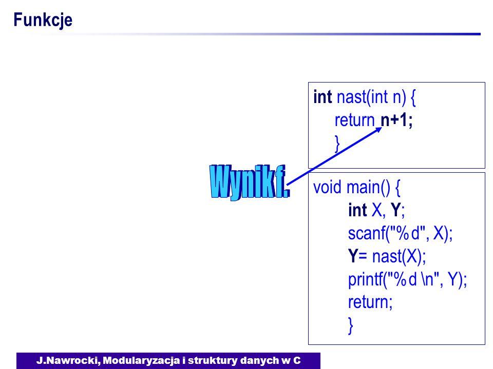 J.Nawrocki, Modularyzacja i struktury danych w C Funkcje void main() { int X, Y ; scanf( %d , X); Y = nast(X); printf( %d \n , Y); return; } int nast(int n) { return n+1; }