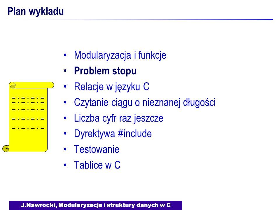 J.Nawrocki, Modularyzacja i struktury danych w C Plan wykładu Modularyzacja i funkcje Problem stopu Relacje w języku C Czytanie ciągu o nieznanej długości Liczba cyfr raz jeszcze Dyrektywa #include Testowanie Tablice w C