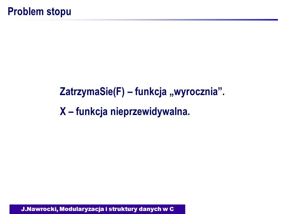 J.Nawrocki, Modularyzacja i struktury danych w C Problem stopu ZatrzymaSie(F) – funkcja wyrocznia. X – funkcja nieprzewidywalna.