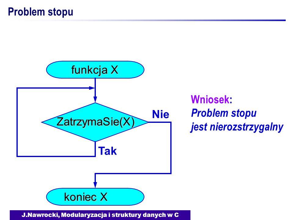 J.Nawrocki, Modularyzacja i struktury danych w C Problem stopuZatrzymaSie(X) funkcja X koniec X Tak Nie Wniosek: Problem stopu jest nierozstrzygalny