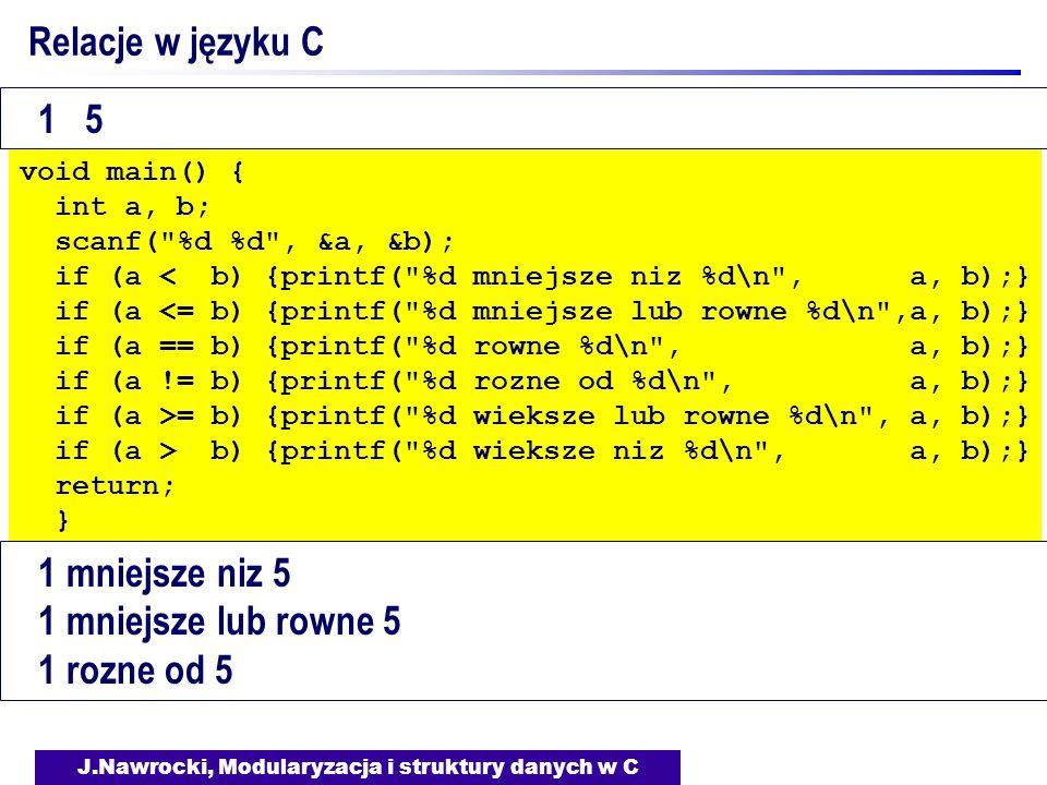 J.Nawrocki, Modularyzacja i struktury danych w C Relacje w języku C void main() { int a, b; scanf( %d %d , &a, &b); if (a < b) {printf( %d mniejsze niz %d\n , a, b);} if (a <= b) {printf( %d mniejsze lub rowne %d\n ,a, b);} if (a == b) {printf( %d rowne %d\n , a, b);} if (a != b) {printf( %d rozne od %d\n , a, b);} if (a >= b) {printf( %d wieksze lub rowne %d\n , a, b);} if (a > b) {printf( %d wieksze niz %d\n , a, b);} return; } 1 5 1 mniejsze niz 5 1 mniejsze lub rowne 5 1 rozne od 5