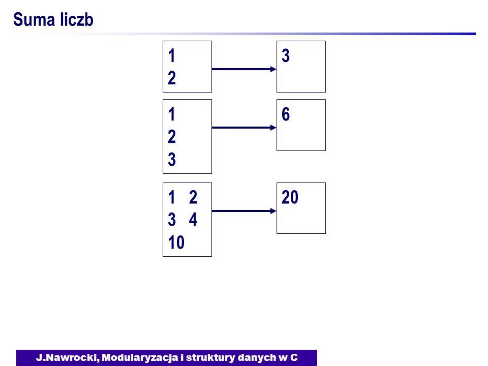 J.Nawrocki, Modularyzacja i struktury danych w C Suma liczb 3 1212 6 123123 20 1 2 3 4 10