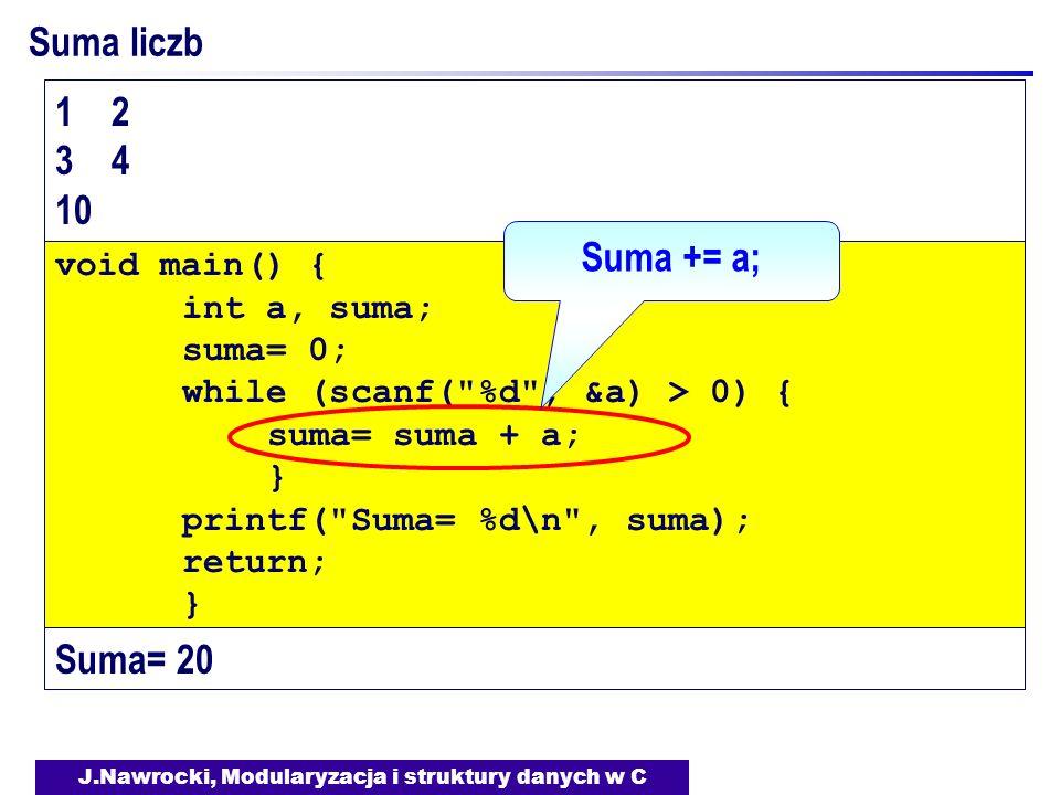 J.Nawrocki, Modularyzacja i struktury danych w C Suma liczb void main() { int a, suma; suma= 0; while (scanf( %d , &a) > 0) { suma= suma + a; } printf( Suma= %d\n , suma); return; } 1 2 3 4 10 Suma= 20 Suma += a;