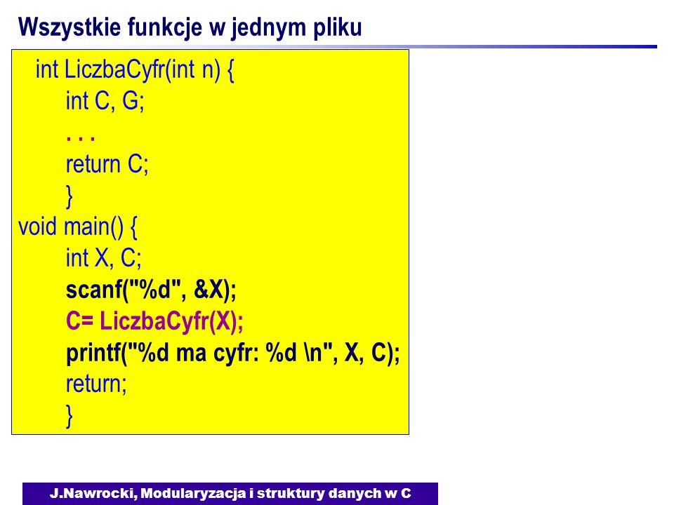 J.Nawrocki, Modularyzacja i struktury danych w C Wszystkie funkcje w jednym pliku int LiczbaCyfr(int n) { int C, G;... return C; } void main() { int X