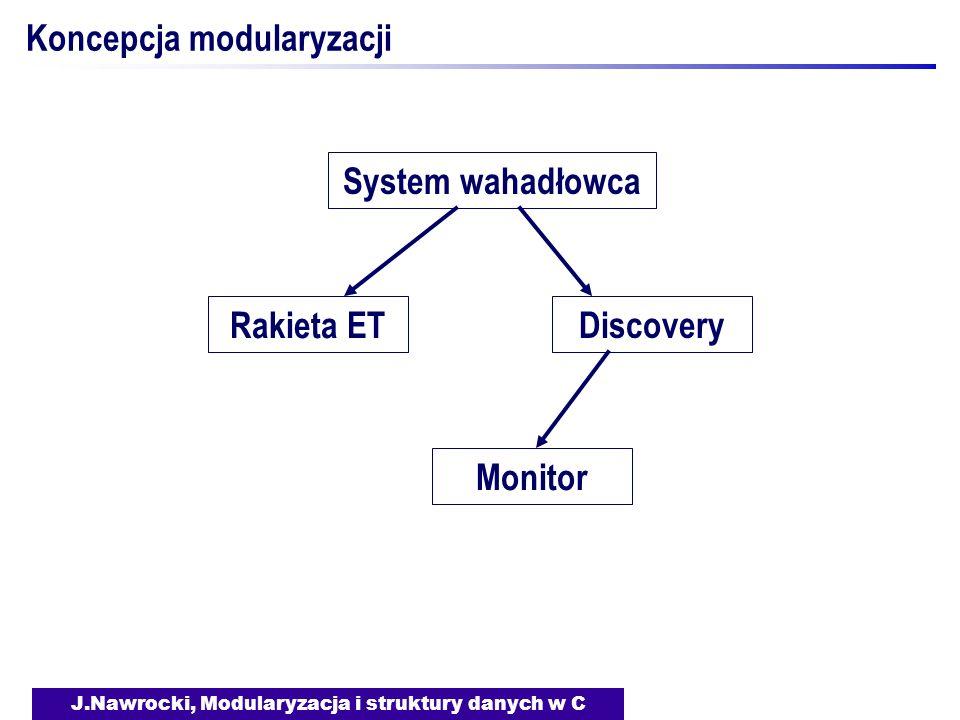 J.Nawrocki, Modularyzacja i struktury danych w C Koncepcja modularyzacji System wahadłowca Rakieta ET Discovery Monitor