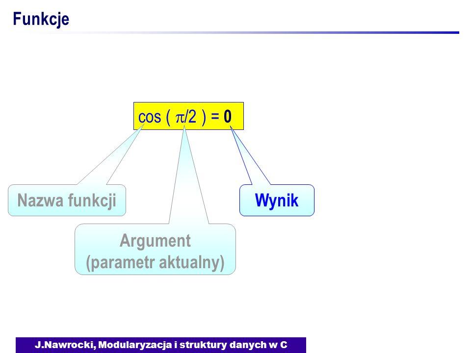 J.Nawrocki, Modularyzacja i struktury danych w C Funkcje cos ( /2 ) = 0 Argument (parametr aktualny) Nazwa funkcji Wynik