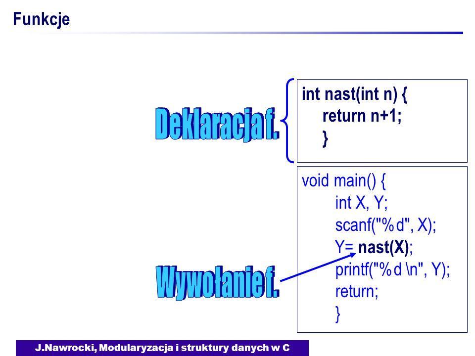 J.Nawrocki, Modularyzacja i struktury danych w C Funkcje void main() { int X, Y; scanf( %d , X); Y= nast(X) ; printf( %d \n , Y); return; } int nast(int n) { return n+1; }