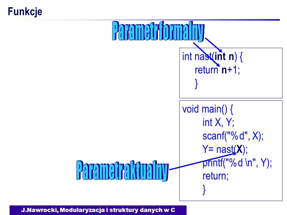 J.Nawrocki, Modularyzacja i struktury danych w C Funkcje void main() { int X, Y; scanf( %d , X); Y= nast( X ); printf( %d \n , Y); return; } int nast( int n ) { return n +1; }