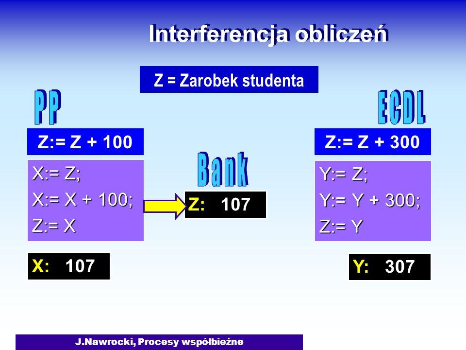 J.Nawrocki, Procesy współbieżne Z: 107 Interferencja obliczeń X:= Z; X:= X + 100; Z:= X Y:= Z; Y:= Y + 300; Z:= Y Z:= Z + 300 Z = Zarobek studenta Z:=