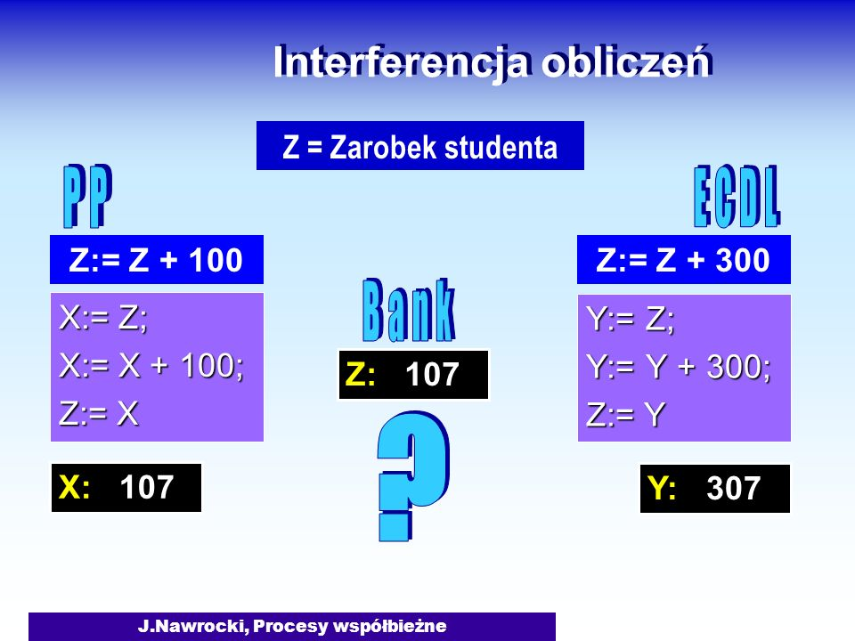 J.Nawrocki, Procesy współbieżne Z: 107 Interferencja obliczeń X:= Z; X:= X + 100; Z:= X Y:= Z; Y:= Y + 300; Z:= Y Z:= Z + 300 Z = Zarobek studenta Z:= Z + 100 X: 107 Y: 307