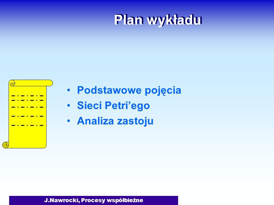 J.Nawrocki, Procesy współbieżne Plan wykładu Podstawowe pojęcia Sieci Petriego Analiza zastoju