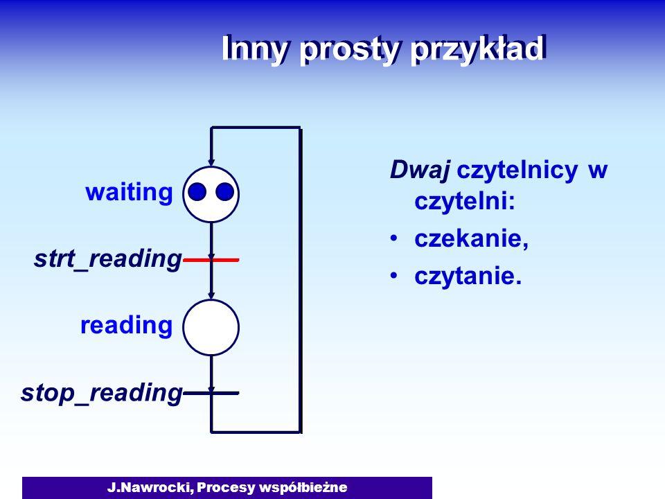 J.Nawrocki, Procesy współbieżne waiting reading strt_reading stop_reading Inny prosty przykład Dwaj czytelnicy w czytelni: czekanie, czytanie.