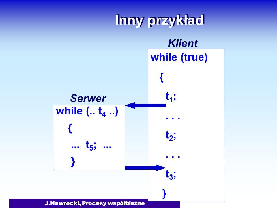 J.Nawrocki, Procesy współbieżne Inny przykład while (true) { t 1 ;... t 2 ;... t 3 ; } while (.. t 4..) {... t 5 ;... } Klient Serwer