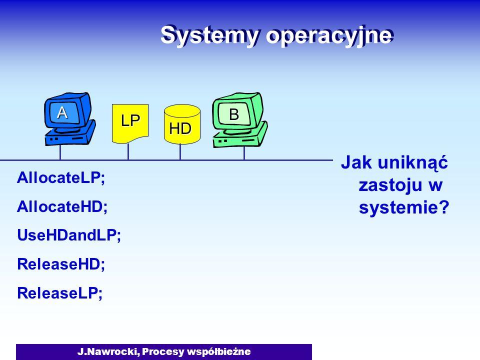 J.Nawrocki, Procesy współbieżne Systemy operacyjne Jak uniknąć zastoju w systemie? AllocateLP; AllocateHD; UseHDandLP; ReleaseHD; ReleaseLP; LP HD B A