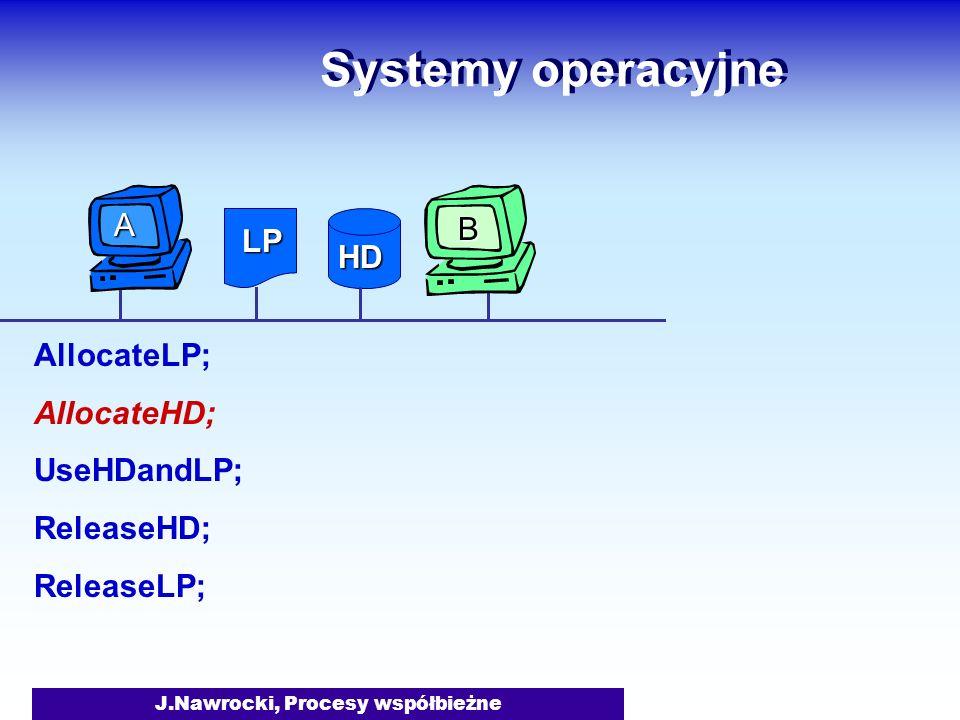 J.Nawrocki, Procesy współbieżne Systemy operacyjne AllocateLP; AllocateHD; UseHDandLP; ReleaseHD; ReleaseLP; LP HD B A