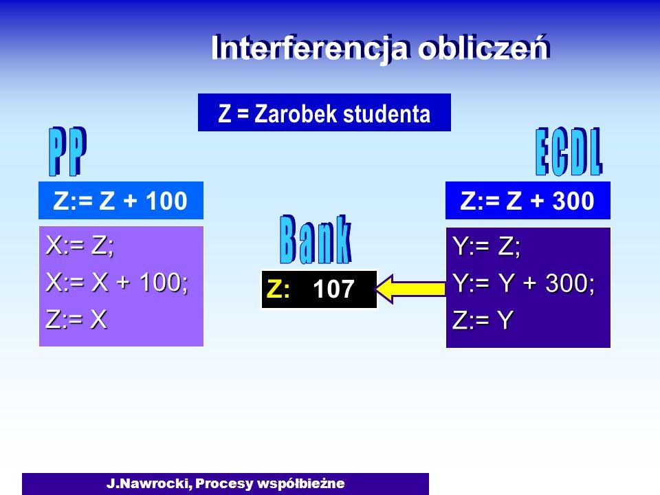 J.Nawrocki, Procesy współbieżne Z: 107 Interferencja obliczeń X:= Z; X:= X + 100; Z:= X Y:= Z; Y:= Y + 300; Z:= Y Z:= Z + 100Z:= Z + 300 Z = Zarobek studenta