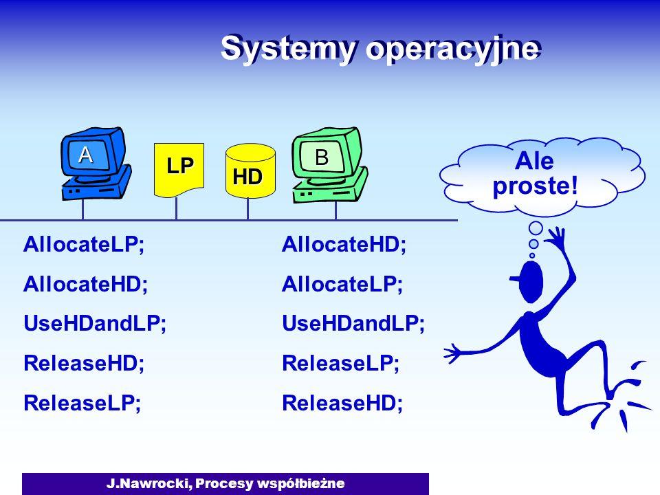 J.Nawrocki, Procesy współbieżne Systemy operacyjne AllocateLP; AllocateHD; UseHDandLP; ReleaseHD; ReleaseLP; AllocateHD; AllocateLP; UseHDandLP; ReleaseLP; ReleaseHD; LP HD B A Ale proste!