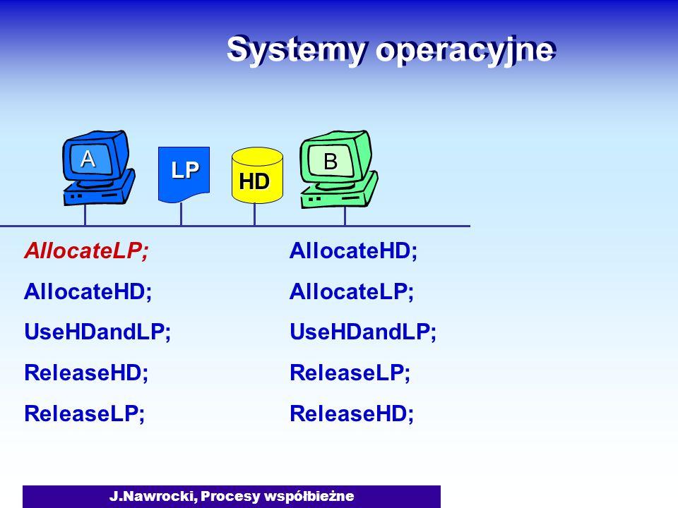 J.Nawrocki, Procesy współbieżne Systemy operacyjne AllocateLP; AllocateHD; UseHDandLP; ReleaseHD; ReleaseLP; AllocateHD; AllocateLP; UseHDandLP; ReleaseLP; ReleaseHD; LP HD B A
