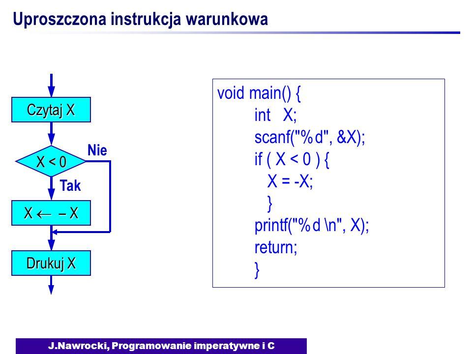J.Nawrocki, Programowanie imperatywne i C Uproszczona instrukcja warunkowa X < 0 Tak Nie Drukuj X Czytaj X X – X void main() { int X; scanf(