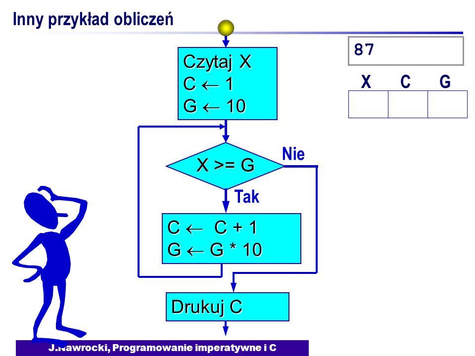 J.Nawrocki, Programowanie imperatywne i C Inny przykład obliczeń Nie X >= G Tak C C + 1 G G * 10 Drukuj C Czytaj X C 1 G 10 X X C C G G 87