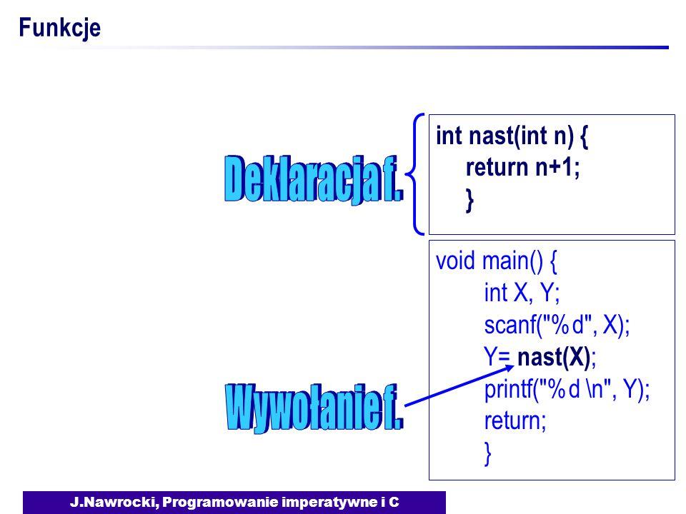 J.Nawrocki, Programowanie imperatywne i C Funkcje void main() { int X, Y; scanf(