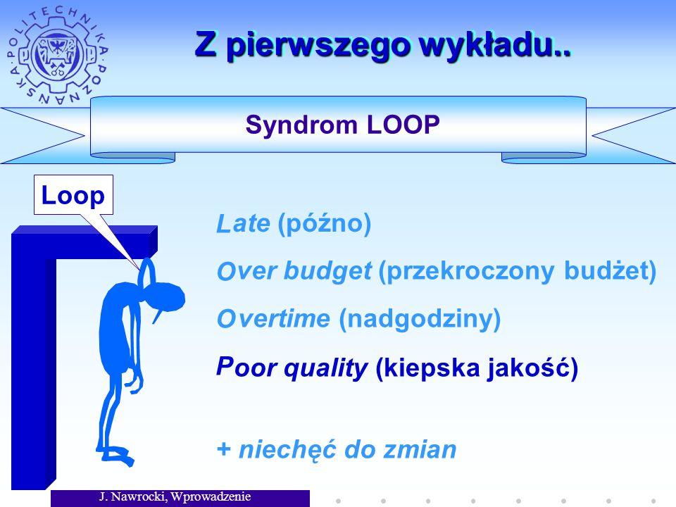 J. Nawrocki, Wprowadzenie Z pierwszego wykładu.. LOOPLOOP Syndrom LOOP ate (późno) oor quality (kiepska jakość) ver budget (przekroczony budżet) verti