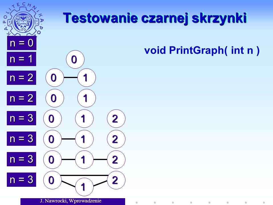 J. Nawrocki, Wprowadzenie Testowanie czarnej skrzynki 01 n = 2 n = 0 n = 1 0 01 n = 2 n = 3 012 012 012 0 1 2 void PrintGraph( int n )