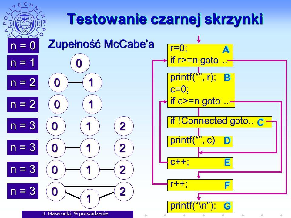 J. Nawrocki, Wprowadzenie Testowanie czarnej skrzynki 01 n = 2 n = 0 n = 1 0 01 n = 2 n = 3 012 012 012 0 1 2 Zupełność McCabea r=0; if r>=n goto.. pr