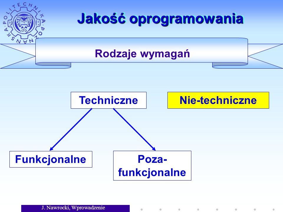 J. Nawrocki, Wprowadzenie Jakość oprogramowania Rodzaje wymagań TechniczneNie-techniczne Funkcjonalne Poza- funkcjonalne