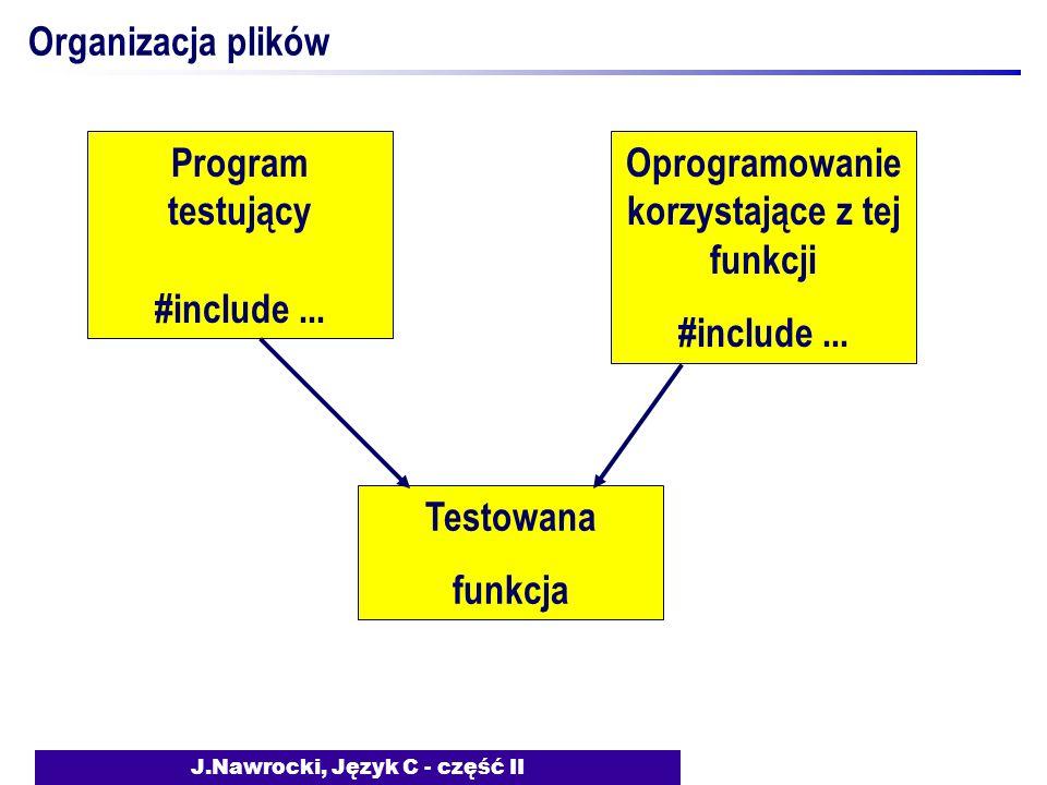 J.Nawrocki, Język C - część II Organizacja plików Testowana funkcja Oprogramowanie korzystające z tej funkcji #include...