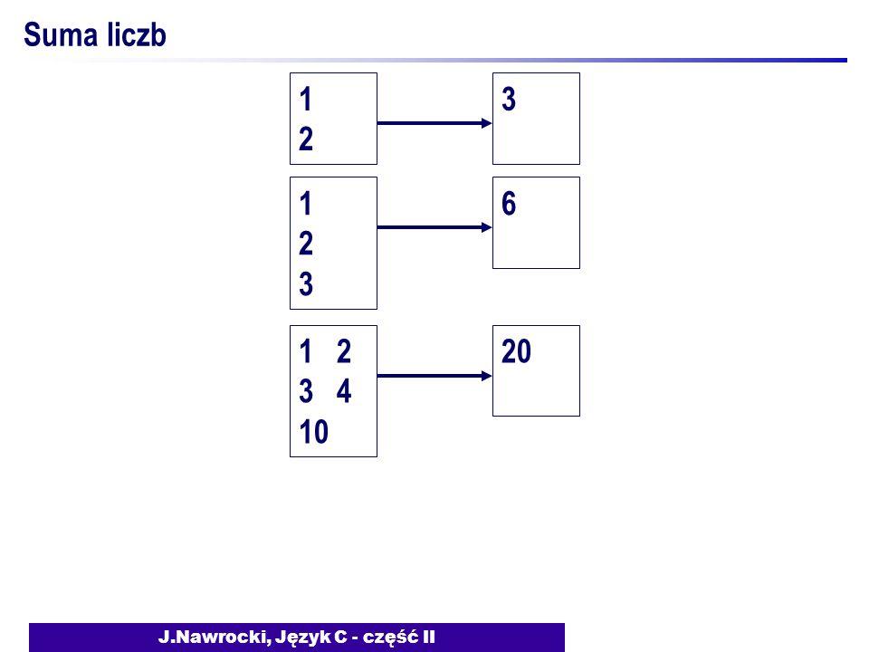 J.Nawrocki, Język C - część II Suma liczb 3 1212 6 123123 20 1 2 3 4 10