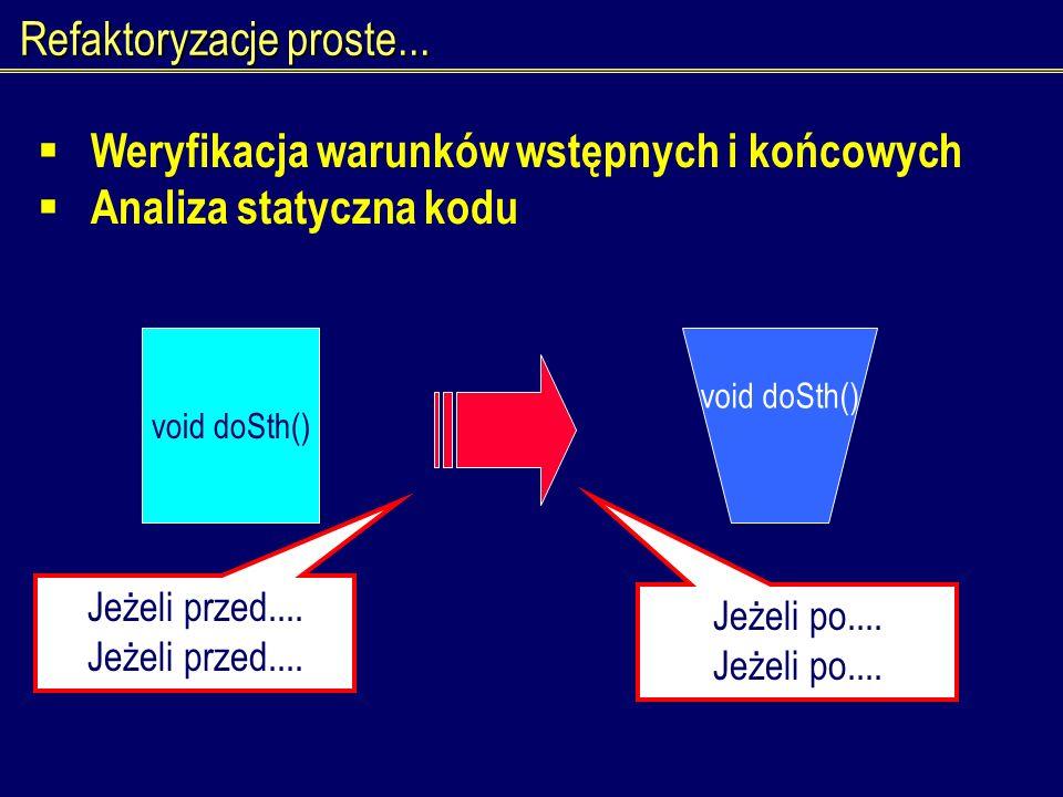 Refaktoryzacje proste... void doSth() Jeżeli przed.... Weryfikacja warunków wstępnych i końcowych Analiza statyczna kodu Jeżeli po....