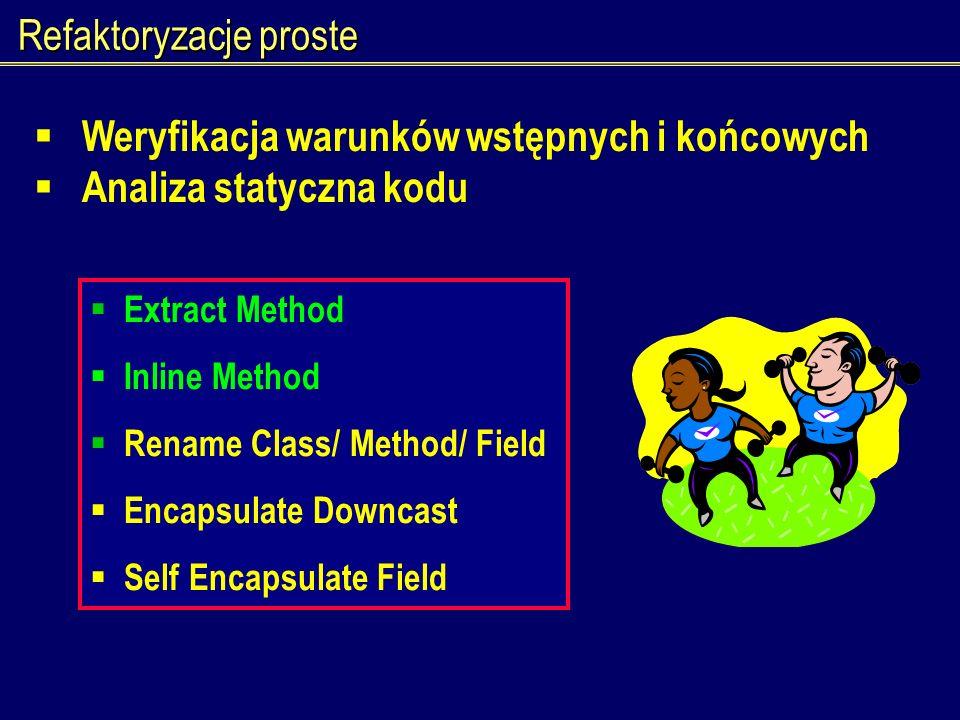 Refaktoryzacje proste Weryfikacja warunków wstępnych i końcowych Analiza statyczna kodu Extract Method Inline Method Rename Class/ Method/ Field Encap