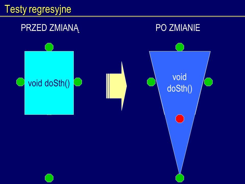 Testy regresyjne void doSth() PRZED ZMIANĄPO ZMIANIE