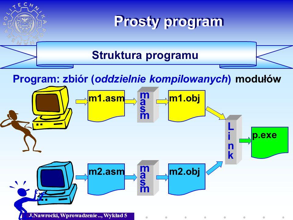 J.Nawrocki, Wprowadzenie.., Wykład 5 Prosty program Struktura programu Program: zbiór (oddzielnie kompilowanych) modułów masmmasm m1.asm masmmasm m1.o