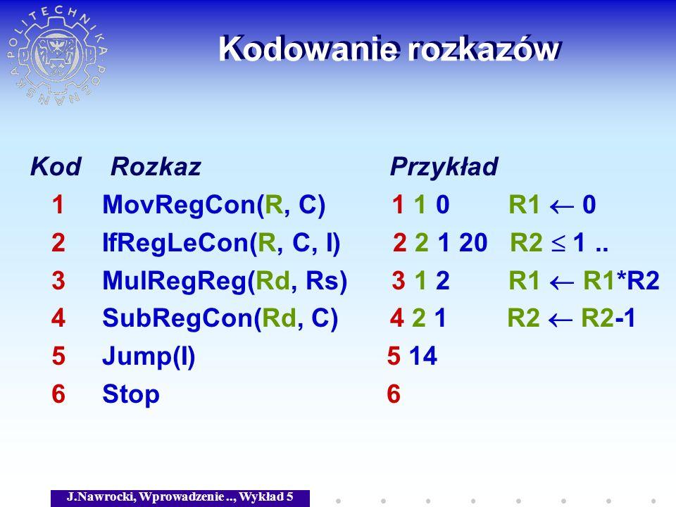 J.Nawrocki, Wprowadzenie.., Wykład 5 Kodowanie rozkazów Kod Rozkaz Przykład 1 MovRegCon(R, C) 1 1 0 R1 0 2 IfRegLeCon(R, C, I) 2 2 1 20 R2 1.. 3 MulRe