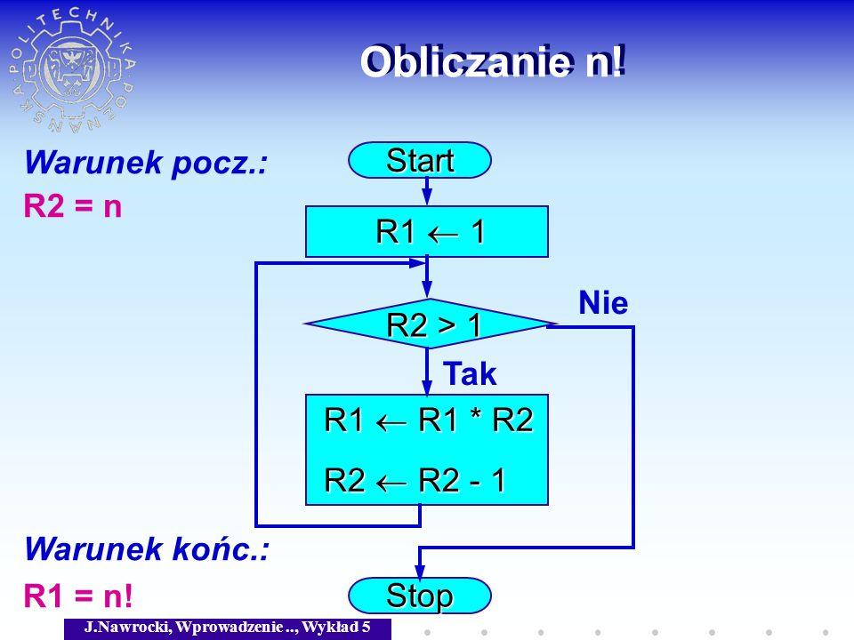 J.Nawrocki, Wprowadzenie.., Wykład 5 Obliczanie n! StartStop R1 1 R1 1 R1 R1 * R2 R1 R1 * R2 R2 R2 - 1 R2 R2 - 1 R2 > 1 Tak Nie Warunek pocz.: R2 = n