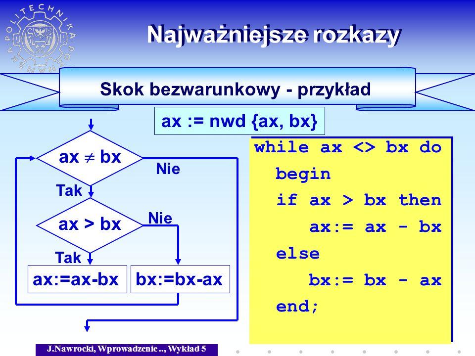 J.Nawrocki, Wprowadzenie.., Wykład 5 Skok bezwarunkowy - przykład Najważniejsze rozkazy ax := nwd {ax, bx} while ax <> bx do begin if ax > bx then ax: