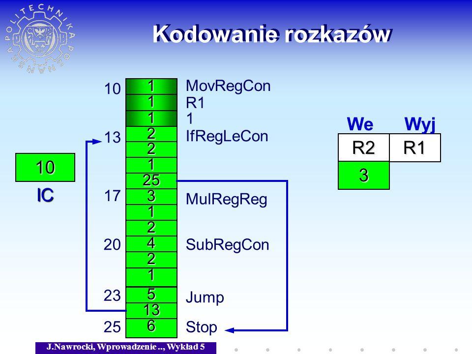 J.Nawrocki, Wprowadzenie.., Wykład 5 Kodowanie rozkazów 1 1 1 MovRegCon R1 1 10 2 2 1 13 25 IfRegLeCon 3 17 MulRegReg 1 2 4 2 1 20SubRegCon 5 13 6 23