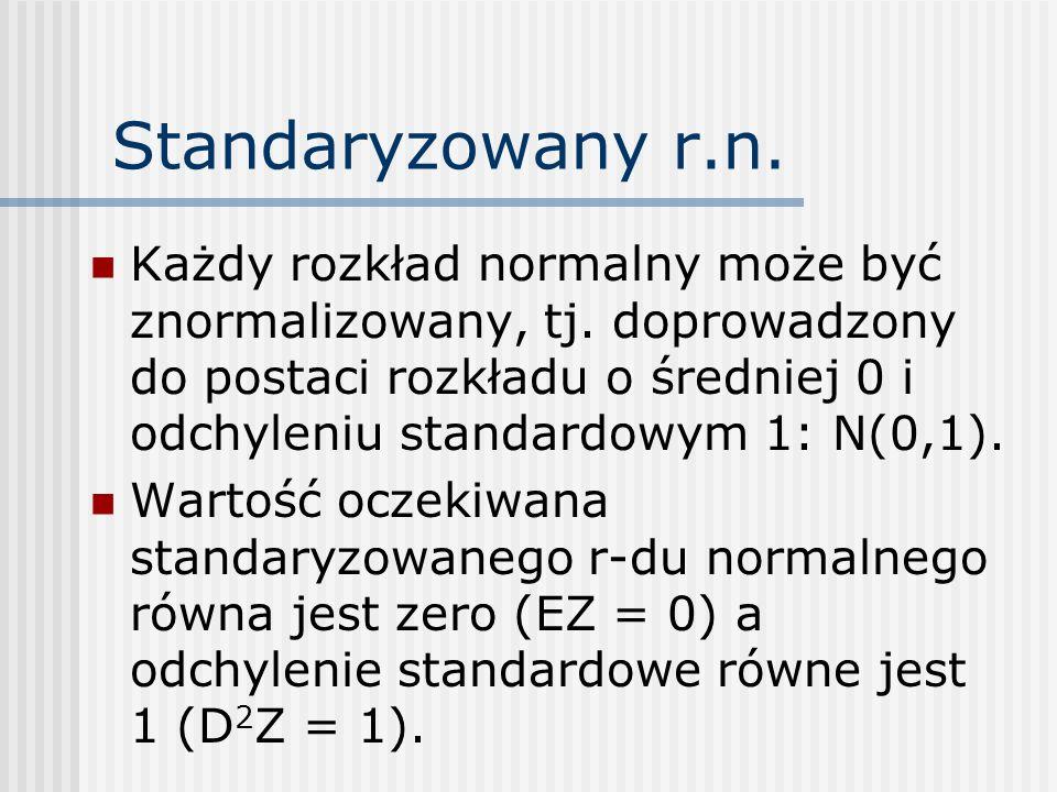 Standaryzowany r.n.Każdy rozkład normalny może być znormalizowany, tj.