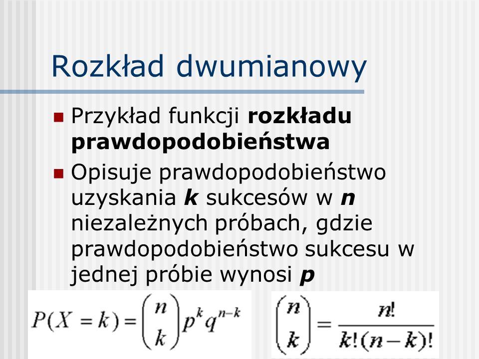 Rozkład dwumianowy Przykład funkcji rozkładu prawdopodobieństwa Opisuje prawdopodobieństwo uzyskania k sukcesów w n niezależnych próbach, gdzie prawdopodobieństwo sukcesu w jednej próbie wynosi p